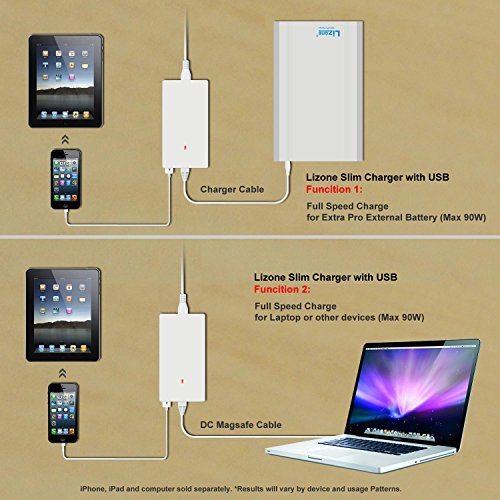 Lizone 50000mAh Extra Pro External Battery for Apple MacBook MacBook Pro MacBook Air USB QC Charger for Apple New MacBook 12 iPad iPhone 7 7 plus SE 6 6S Plus 5S 5C 5 4 Samsung HTC and more -Silver by Lizone (Image #7)