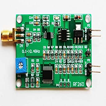 Taidacent 1pcs Radio Frequency Signal Detector Circuit Radio Signal Detector Power Range -65~+0 dBm External RF attenuator 100dbm 0.1~2.4GHz: Amazon.com: ...