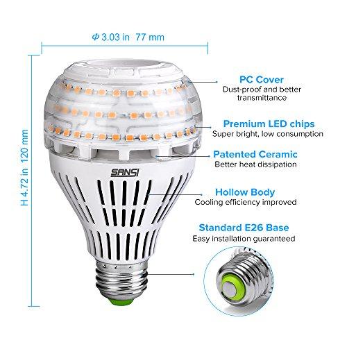 SANSI 22W (200w Equiv.) 2-Pack Bright 3000 Lumens LED Bulb, A21 Omni-Directional Ceramic Light Bulbs, Soft Warm 3000K, E26 Medium Screw Base, ETL Listed, Non-dimmable Home Lighting