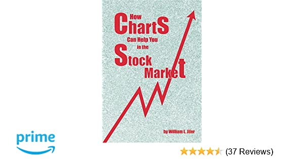 How Charts Can Help You in the Stock Market (Fraser Contrary
