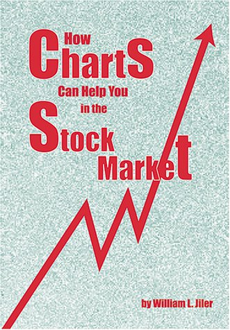How Charts Can Help You in the Stock Market (Fraser Contrary Opinion Library Book)