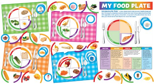 Scholastic Teaching Resources SC-541744 My Food Plate Bb Set