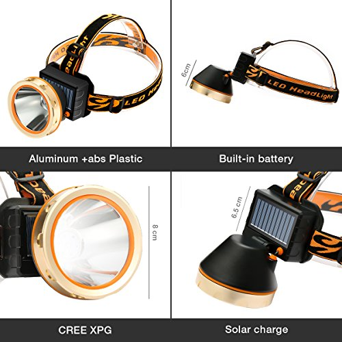 LED Headlamp,SGODDE Solar Rechargeable Headlight with Power Bank,3 Modes Waterproof Headlamp and Adjustable Elastic Headband