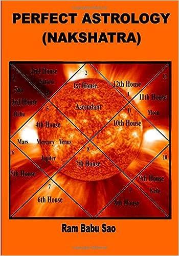 Nakshatra Compatibility Check