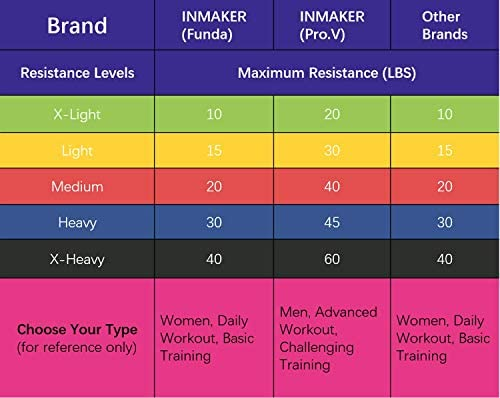 INMAKER Workout Bands Resistance for Women, Leg Bands for Working Out, Resistant Excersize Bands for Butt and Legs 3