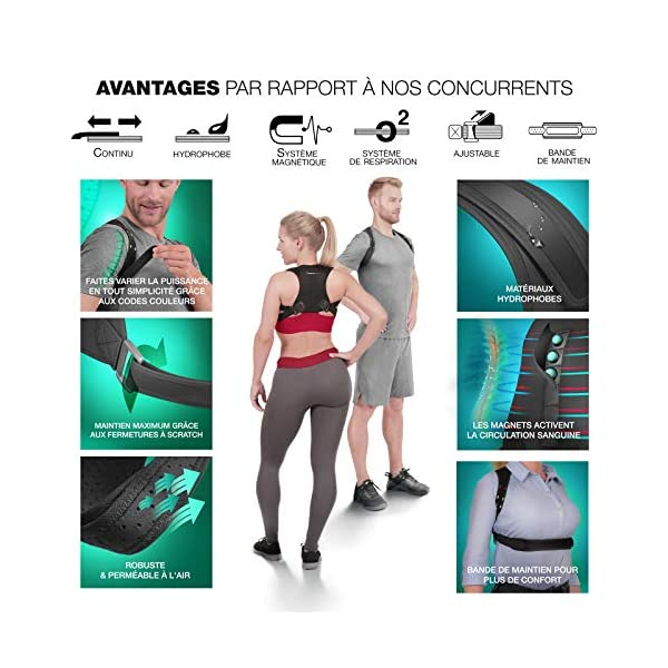 SPORTSTECH Correcteur de posture | Correcteur de posture élastique réglable pour homme ou femme – Soutien dorsal et…