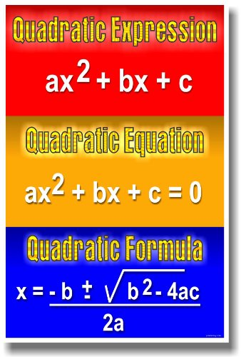 Quadratic Expression, Quadratic Equation, Quadratic Formula - Math Classroom Poster