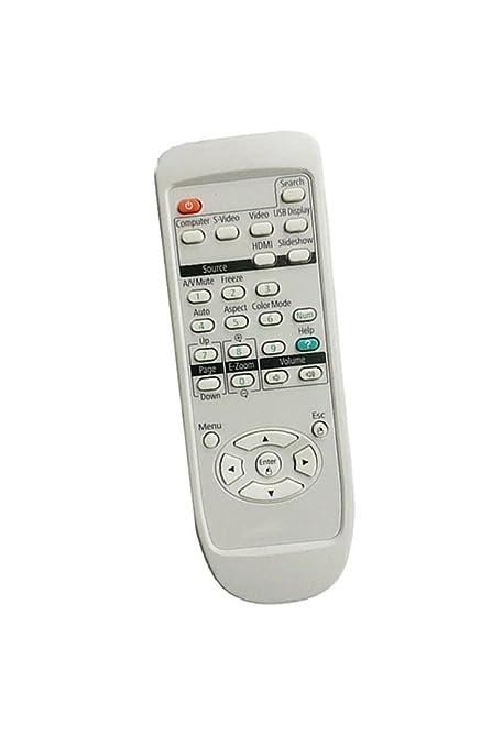 Nuevo OEM universal control de mando a distancia del proyector ...