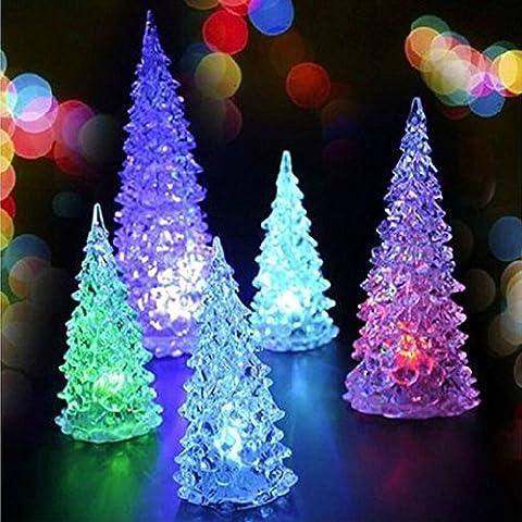 coffled 1 pcs Multi-color Changing LED Christmas Tree Decoration Light Xmas Night Light (C7 Twinkling Bulbs)