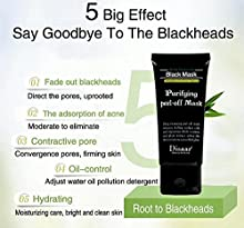 Applicable people: Nose large pores blackheads, Facial skin aging, fine lines and blemishes ,Oily skin strawberry nose. Effect: Absorbent pores of blackheads and stubborn dirt, shrink pores, regulate oil secretion. Usage Method: Step 1 : Wash...