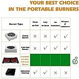 CUSIMAX 1800W Ceramic Hot Plate, Portable