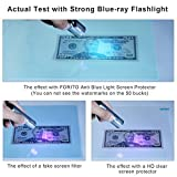 FORITO Anti Blue Light Anti Glare Screen Protector
