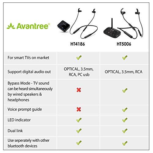 Avantree HT4186 Wireless Headphones image 2