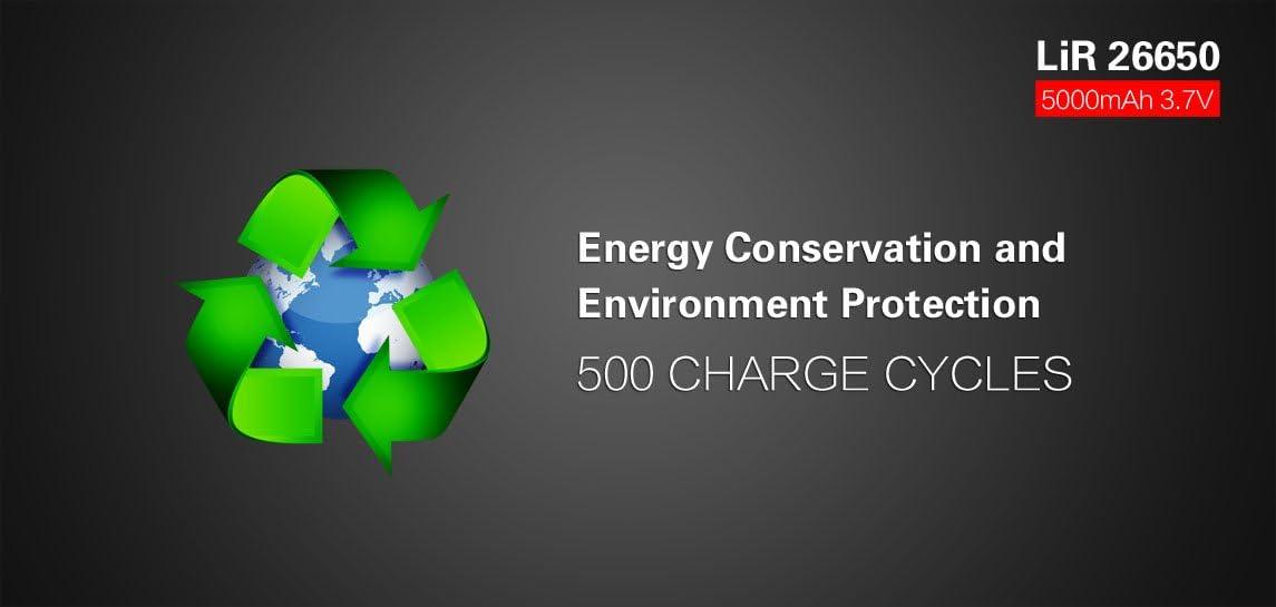 klarus Batterie Rechargeable pour Lampe G20
