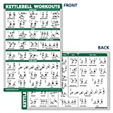 QuickFit Kettlebell Workout Exercise Poster