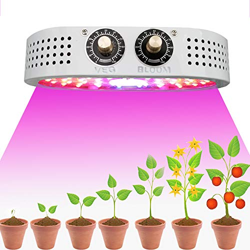 iHarbort LED Plant Grow Light 1100W Full Spectrum COB LED Growing Lamp with Veg and Bloom Control Knob for Hydroponic Greenhouse Indoor Plants Veg and Flowers