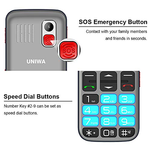 Mosthink Unlocked Cell Phones for Elderly, Unlocked Senior Cell Phone, Easy To Use SOS Basic Phone with Big Buttons and High Volume with Charging Dock