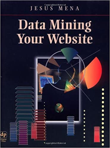 Techniques, tasks, and components of data mining