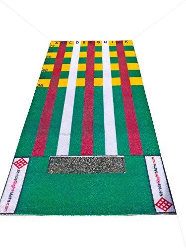 Stride Right Mat Pitching Mound Slip Trainer