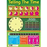 Sumbox Telling the Time Write On Activities Educational Poster
