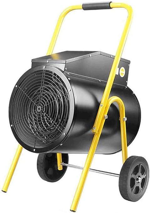 EXAB Hornos Electricos | Ventilador Resistente Espacio Industrial ...