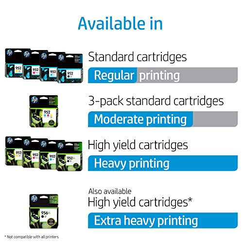 HP 952 Cyan, Magenta Yellow Ink Cartridges, 3