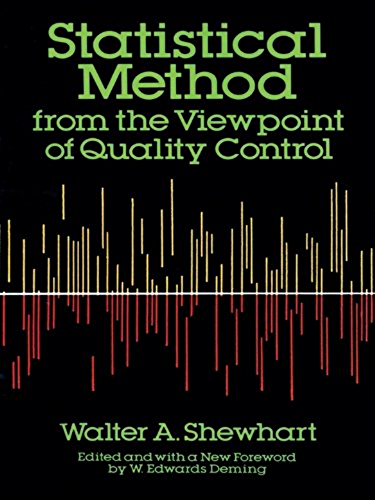 Statistical Method from the Viewpoint of Quality Control (Dover Books on Mathematics) (English Edition)