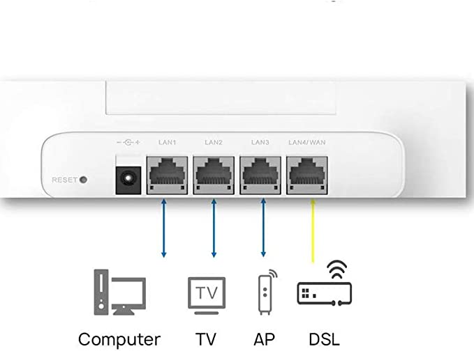Huawei B535 232 Unlocked Cat 7 300mbps 4g Lte Home Computers Accessories