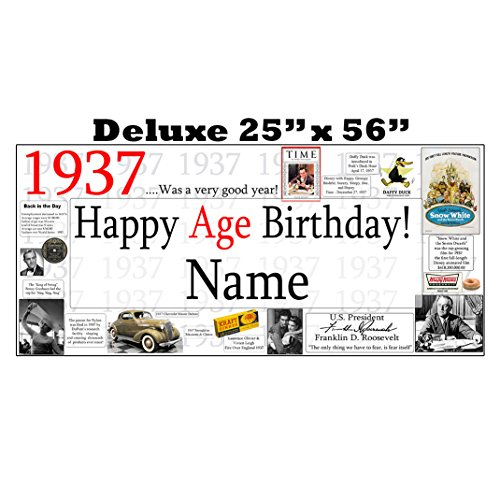 1937 DELUXE 80TH BIRTHDAY PERSONALIZED (Personalized Birthday Banners)