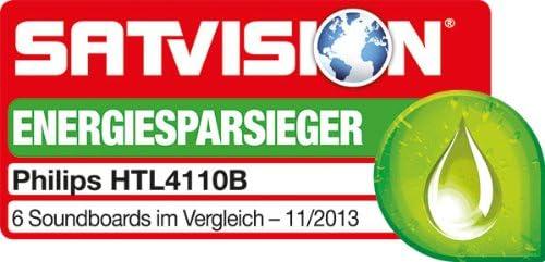 sumicorp.com Elektronik & Foto Lautsprecher-Systeme Philips ...