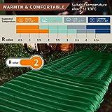Unigear Camfy P3 Inflatable Sleeping Pad, R-Value