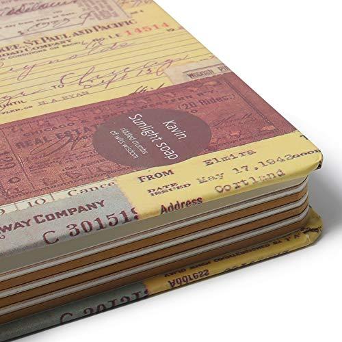 SallyFashion Klassisch Notizbuch, 100 Blatt Boulet Journal Tagebuch Reise-Tagebuch Notebook 21.5 x 14 cm