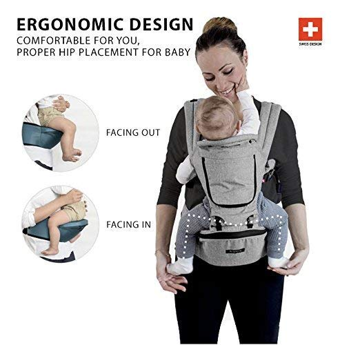 05ccde6e6a8 Amazon.com   MiaMily HipsterTM Plus 3D Child   Baby Carrier - Perfect 360  Backpack Alternative for Hiking with 9 Carrying Positions and Ergonomic  Design ...
