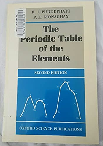 The periodic table of elements oxford chemistry series r j the periodic table of elements oxford chemistry series 2nd edition urtaz Choice Image