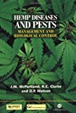 Hemp Diseases and Pests: Management and