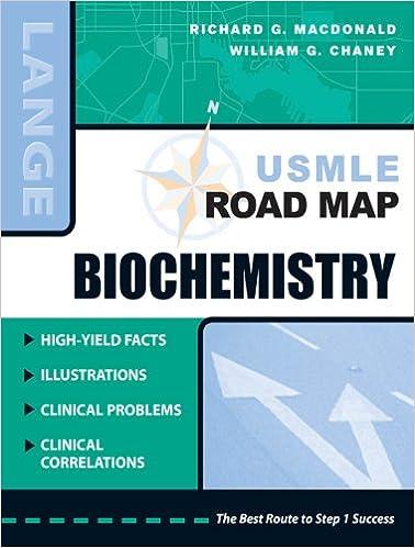 Kết quả hình ảnh cho USMLE Road Map Biochemistry
