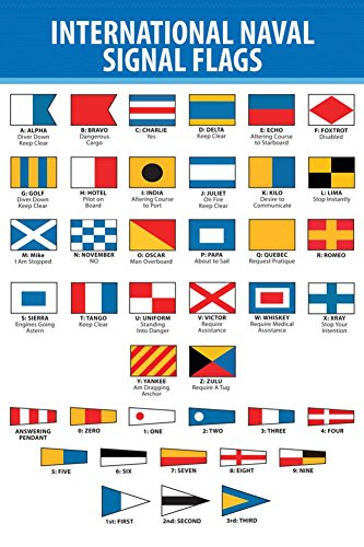 Laminated Naval Signal Nautical Flags Transportation Art Print 24 x 36in (Raceing Flag)