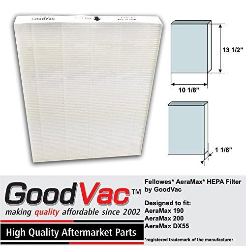 GoodVac Fellowes Non-OEM AeraMax 190 200 DX55 DB55 9287101 HEPA Air Purifier Filter by