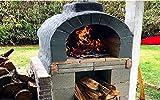 Brick Oven Plans DIY Outdoor Cooking Pizza Patio