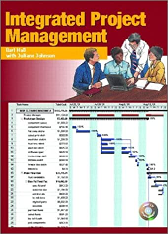 integrated project management