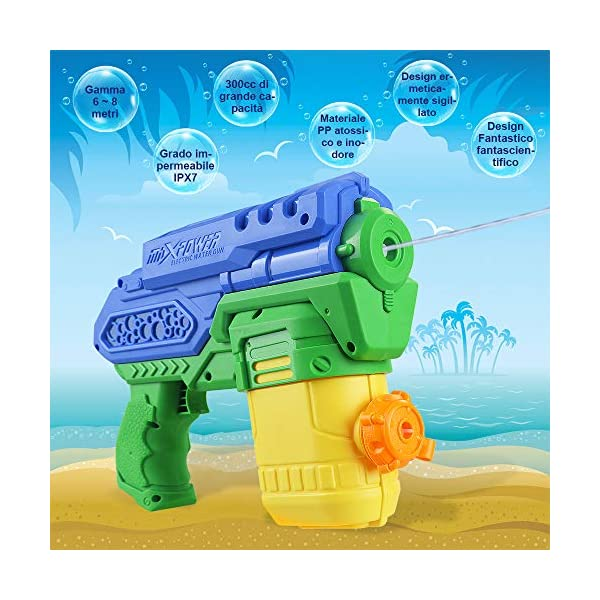 Anpro Pistola ad Acqua Elettrica per Bambini 300cc di Grande capacità-per Ragazzi, Ragazze, Piscina Estiva per Bambini… 3 spesavip