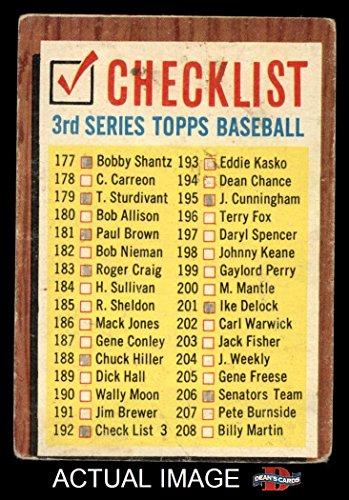1962 Topps # 192 xCOM Checklist 3 (Baseball Card) (No Comma, says #192 Check List 3) Dean's Cards 1 - POOR