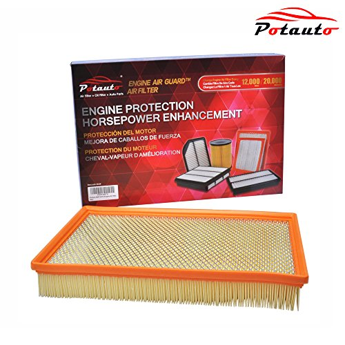 POTAUTO Engine Guard Filter Replacement