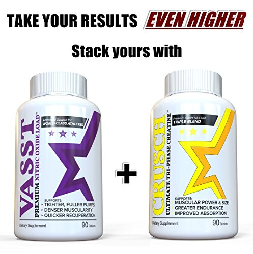 Best Fat Burners for Weight Loss - SKALD