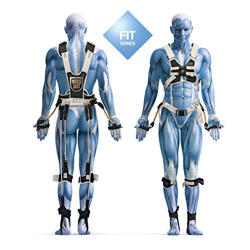 BAS-RUTTEN Mass Suit by Bas Rutten
