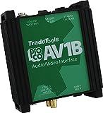 Audio Video Interfaces