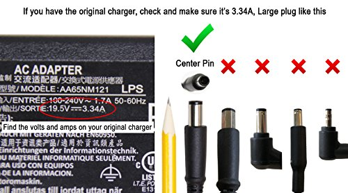 Desktop Inspiron One 24 2020 2305 3464 5488 Laptop Charger AC Adapter Power Cord 65W by Power Depot (Image #2)