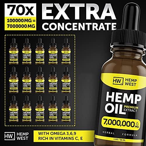 hmp oil supplement