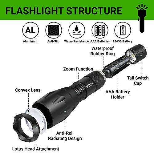 PEAKPLUS LED Tactical Flashlights High Lumens 2PACK
