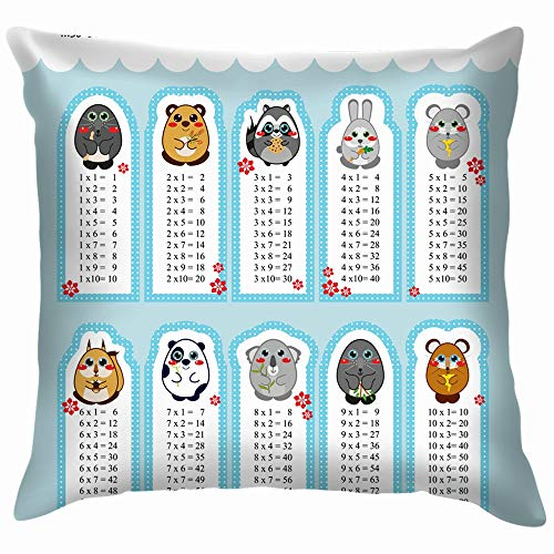 Multiplication Table Printable Bookmarks Stickers Education Throw Pillow